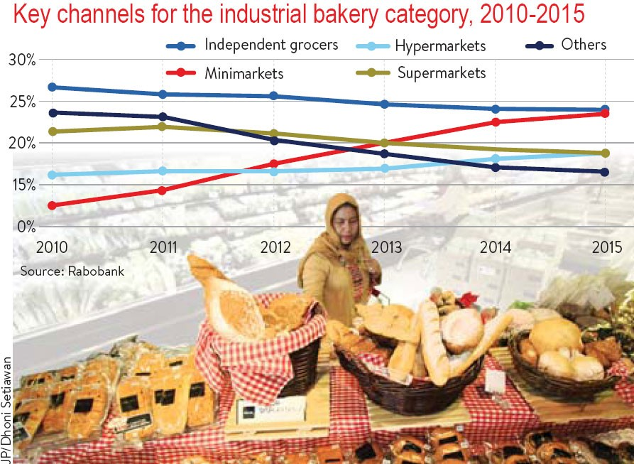 Bread gains popularity in rice state