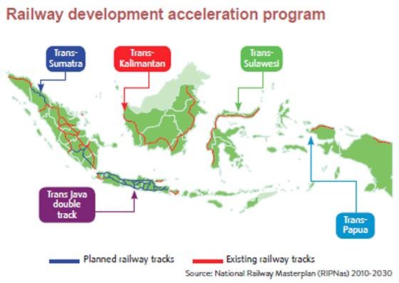 Java railway projects postponed amid budget cuts
