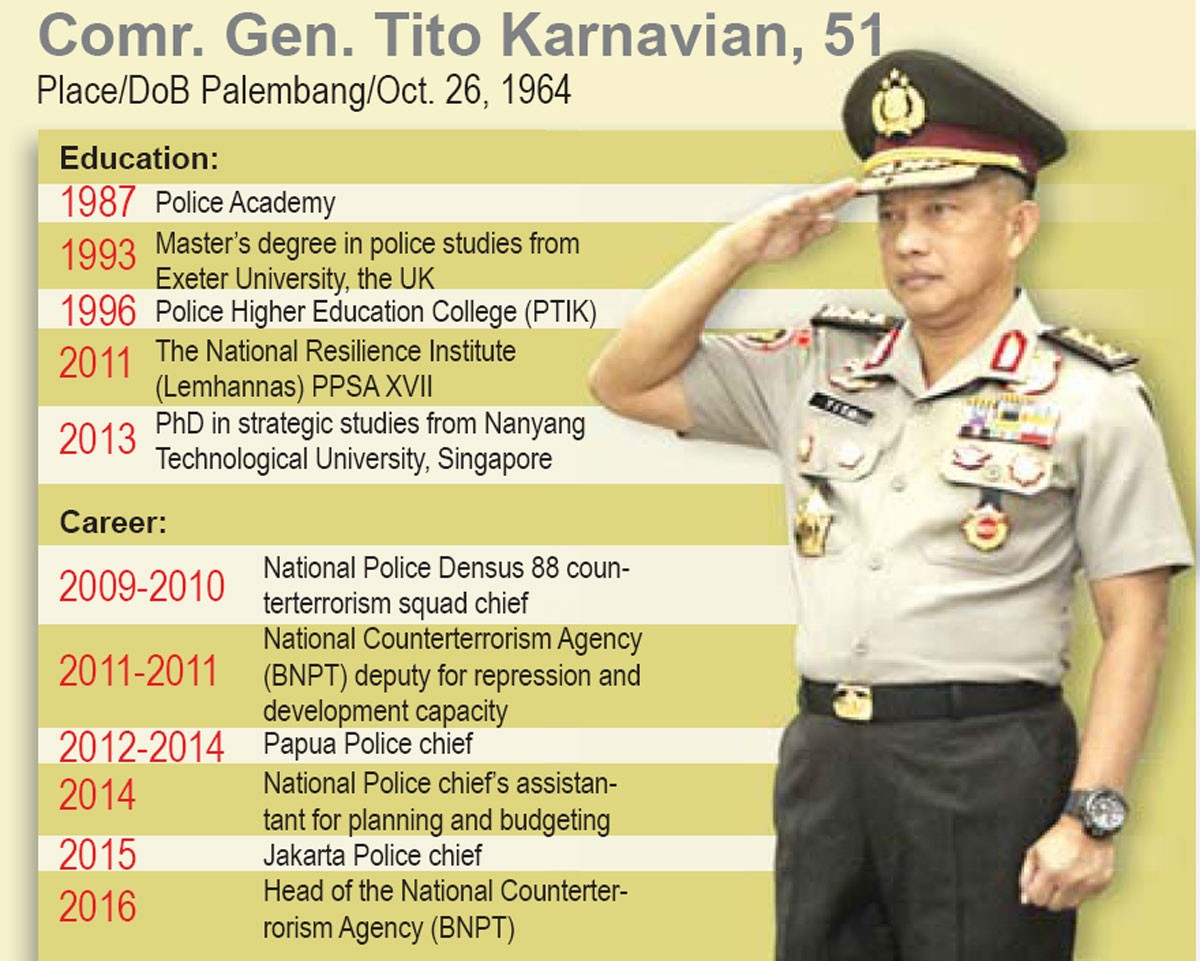 PDI-P surprised at Jokowi's decision to recommend Tito Karnavian