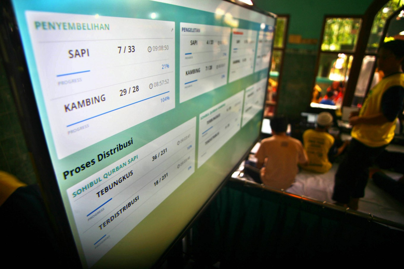 A screen shows information on the number of animals that had been slaughtered, packed and distributed during Idul Adha celebrations at Jogokariyan Mosque in Yogyakarta on Sept. 12. JP/Aditya Sagita