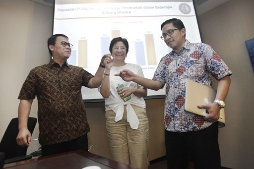 Jokowi remains very popular: CSIS