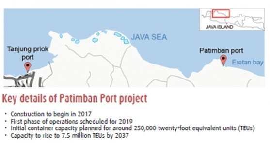 Key details of the Patimban Port project