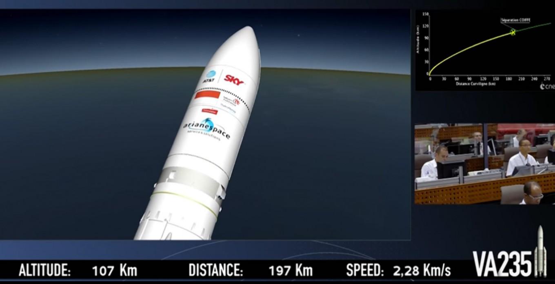 Telkom's 3S satellite begins orbital journey