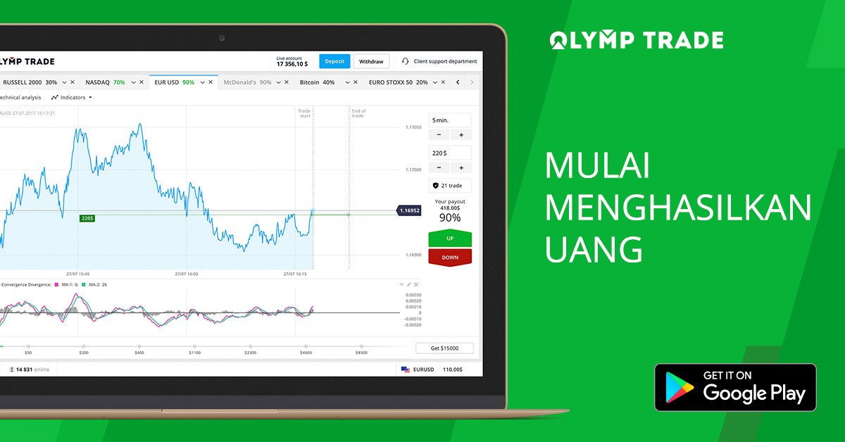 Olymp Trade offers easy way to earn money on financial markets for