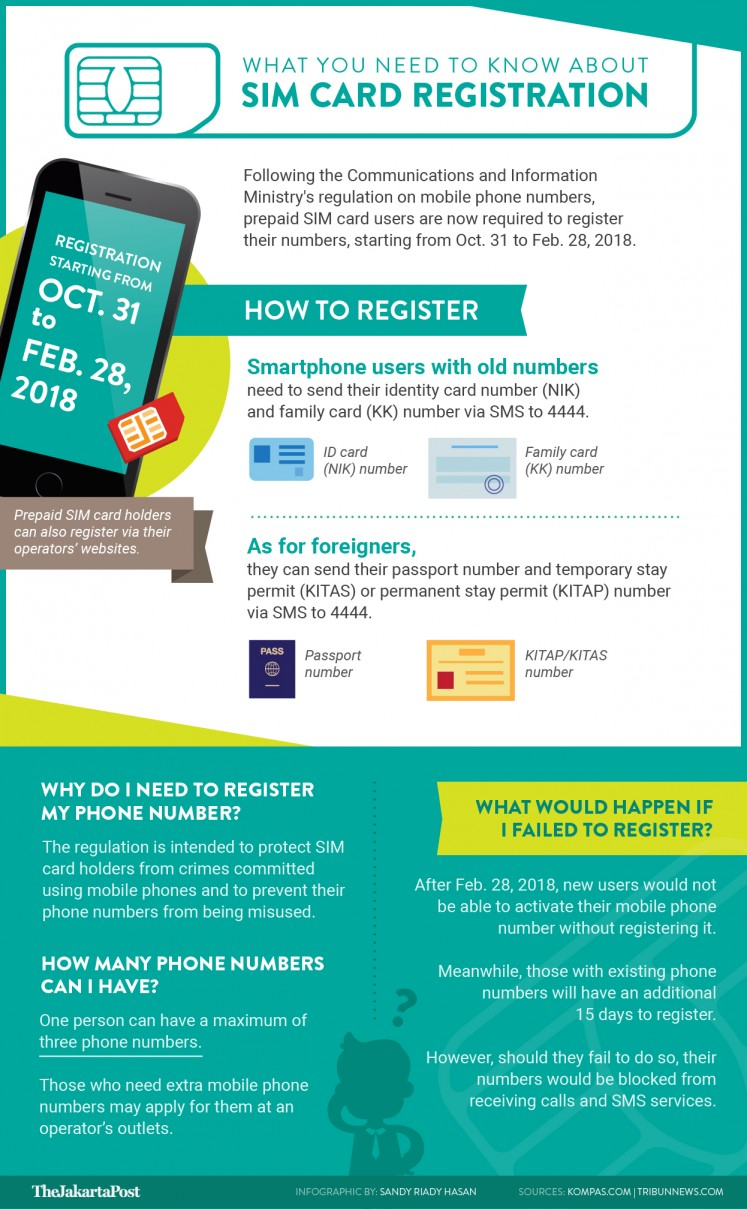 Here's a guide on how to register your phone number.