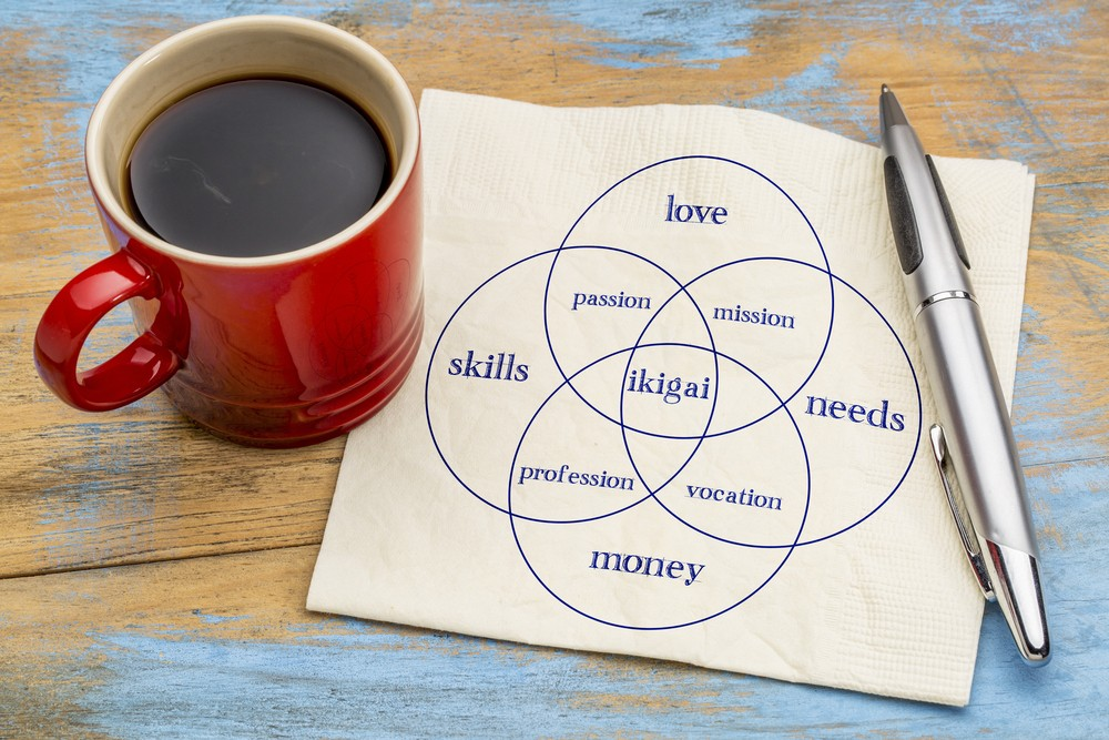 What is 'ikigai' and how could it help you boost your well-being?​