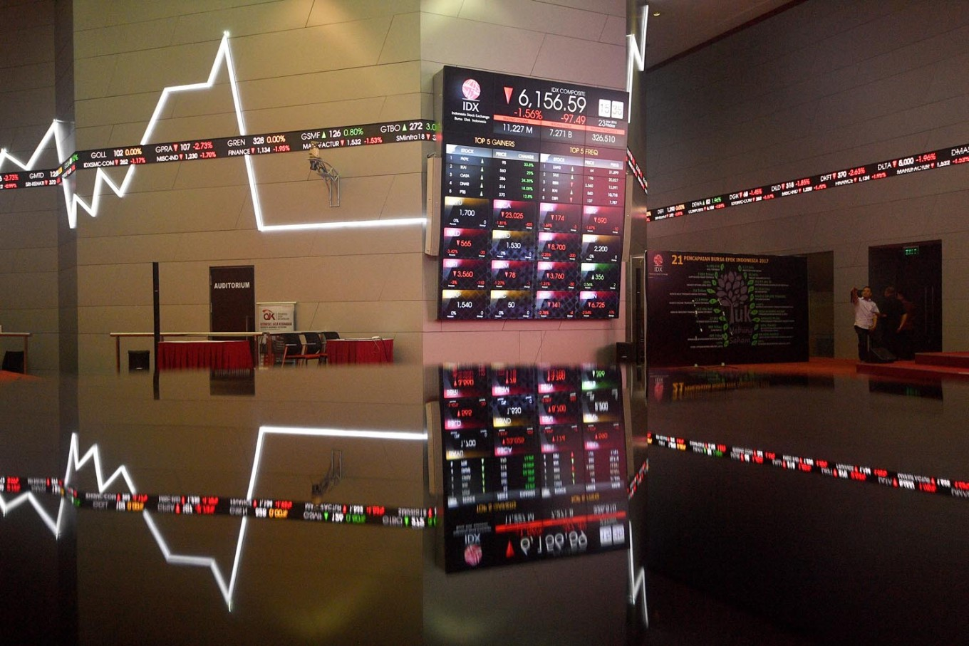 Indonesian stocks storm back as foreigners return to market