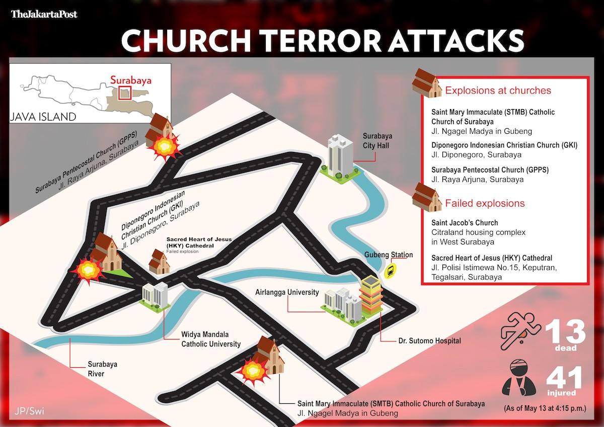 Terror strikes again
