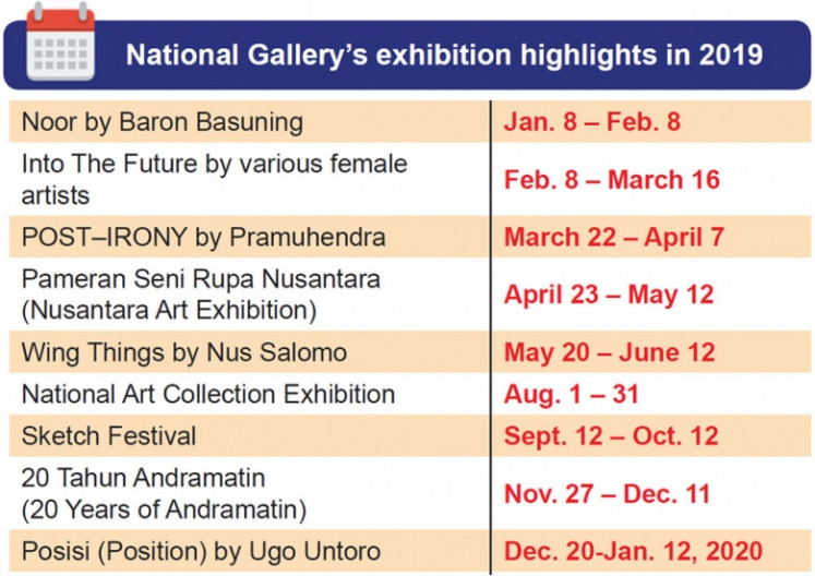 National Gallery's exhibition highlights in 2019