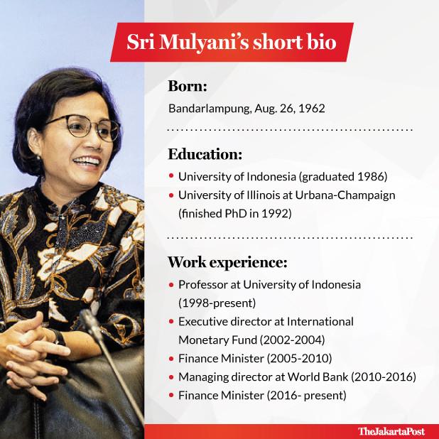 Sri Mulyani Indrawati short bio