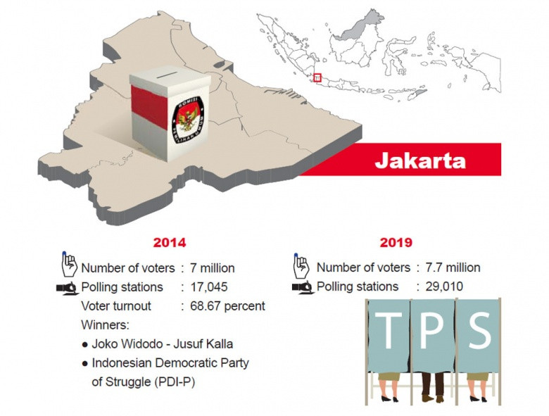 Jakarta: The unpredictable, most coveted electorate