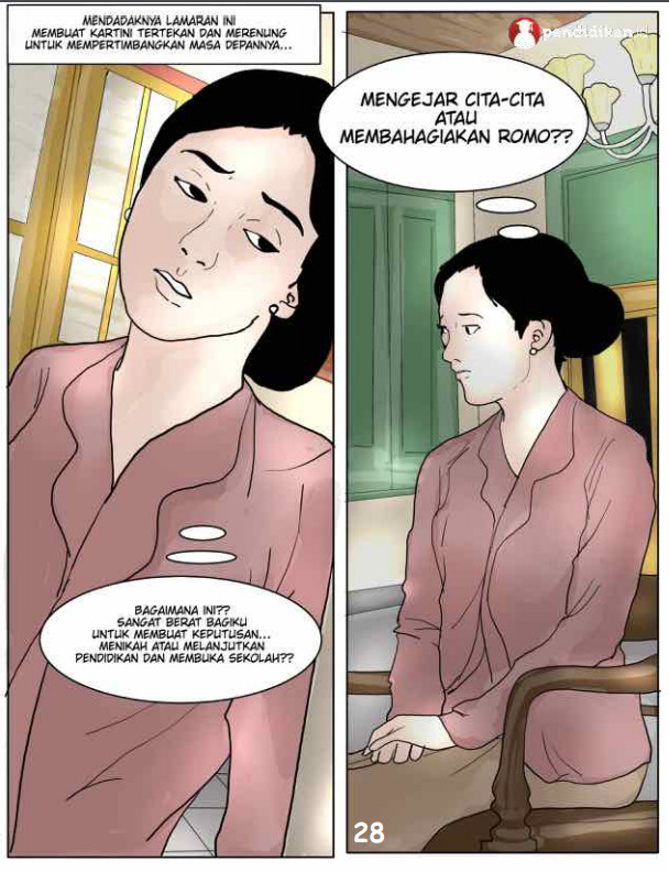 Digital comic immortalizes the story of R.A. Kartini
