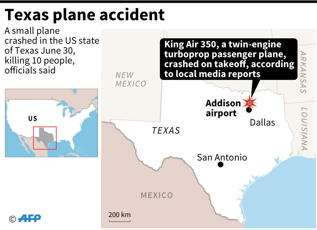 Plane crash in Texas kills 10 people: Officials - World