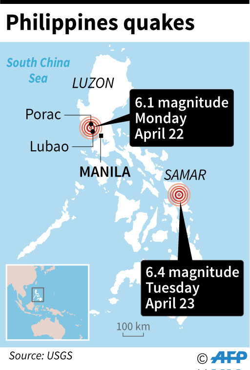 Eight killed as twin quakes strike Philippines