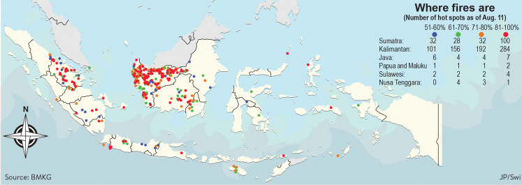 According to the Meteorology, Climatology and Geophysics Agency (BMKG), the number of hot spots increased to 2,002 on Aug. 9 from 1,586 on Aug. 7 and 1,025 on Aug. 3. The hot spots were largely detected in the provinces of Riau, West Kalimantan and Central Kalimantan.
