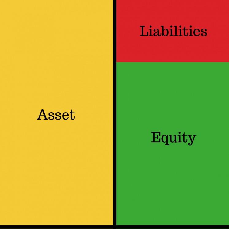 Capital appreciation phase