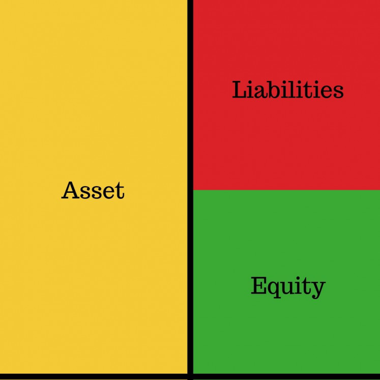 The balance sheet of life: Knowing the three phases of