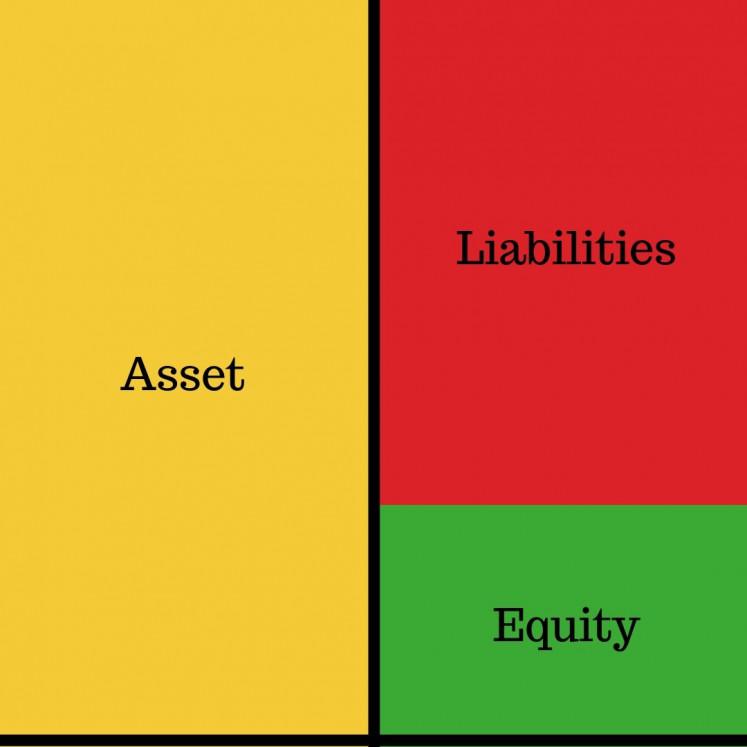 Asset accumulation phase