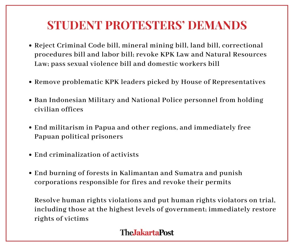 Student protester demands.
