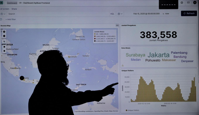 One population data set