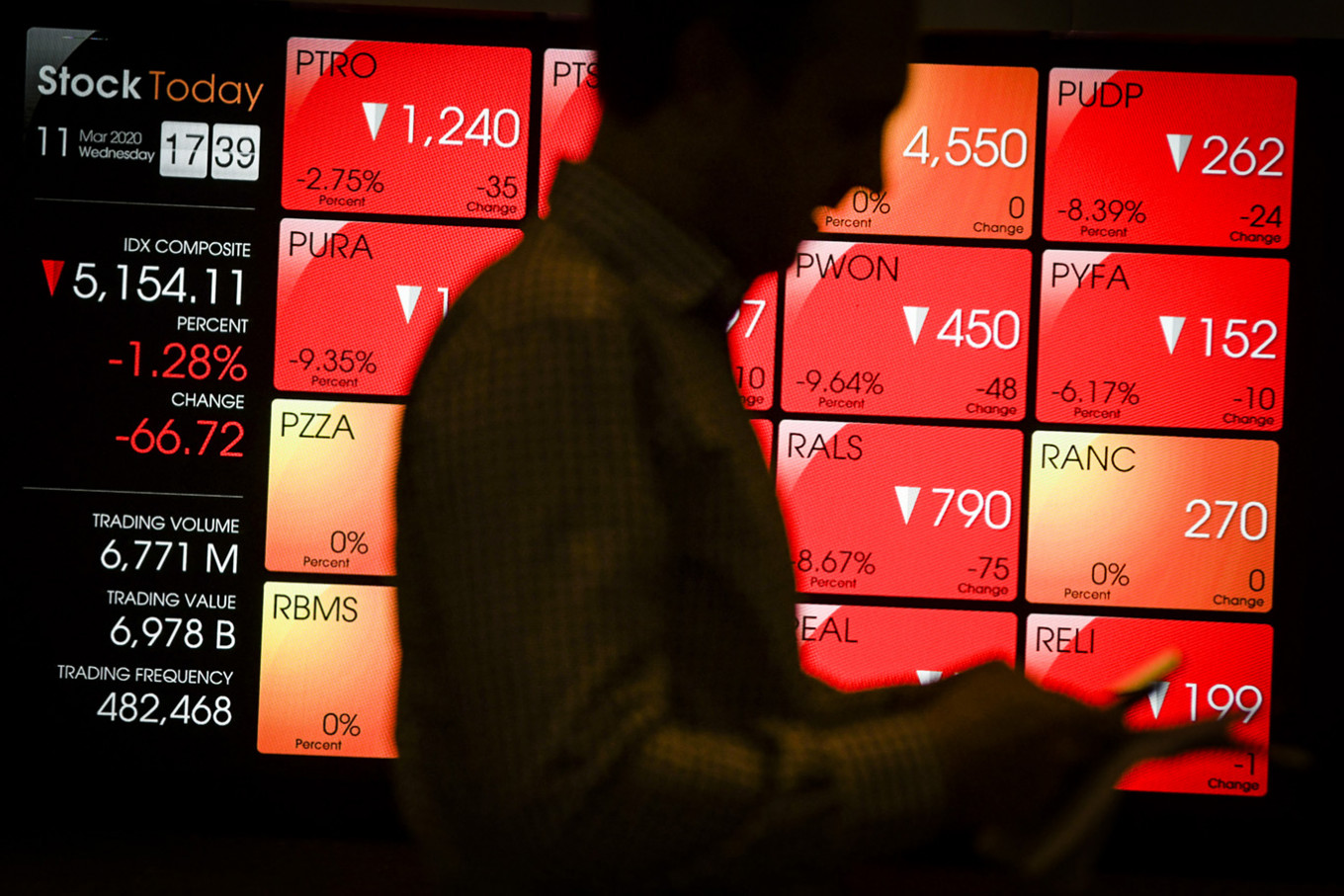 Trading halted for first time since 2008 over pandemic