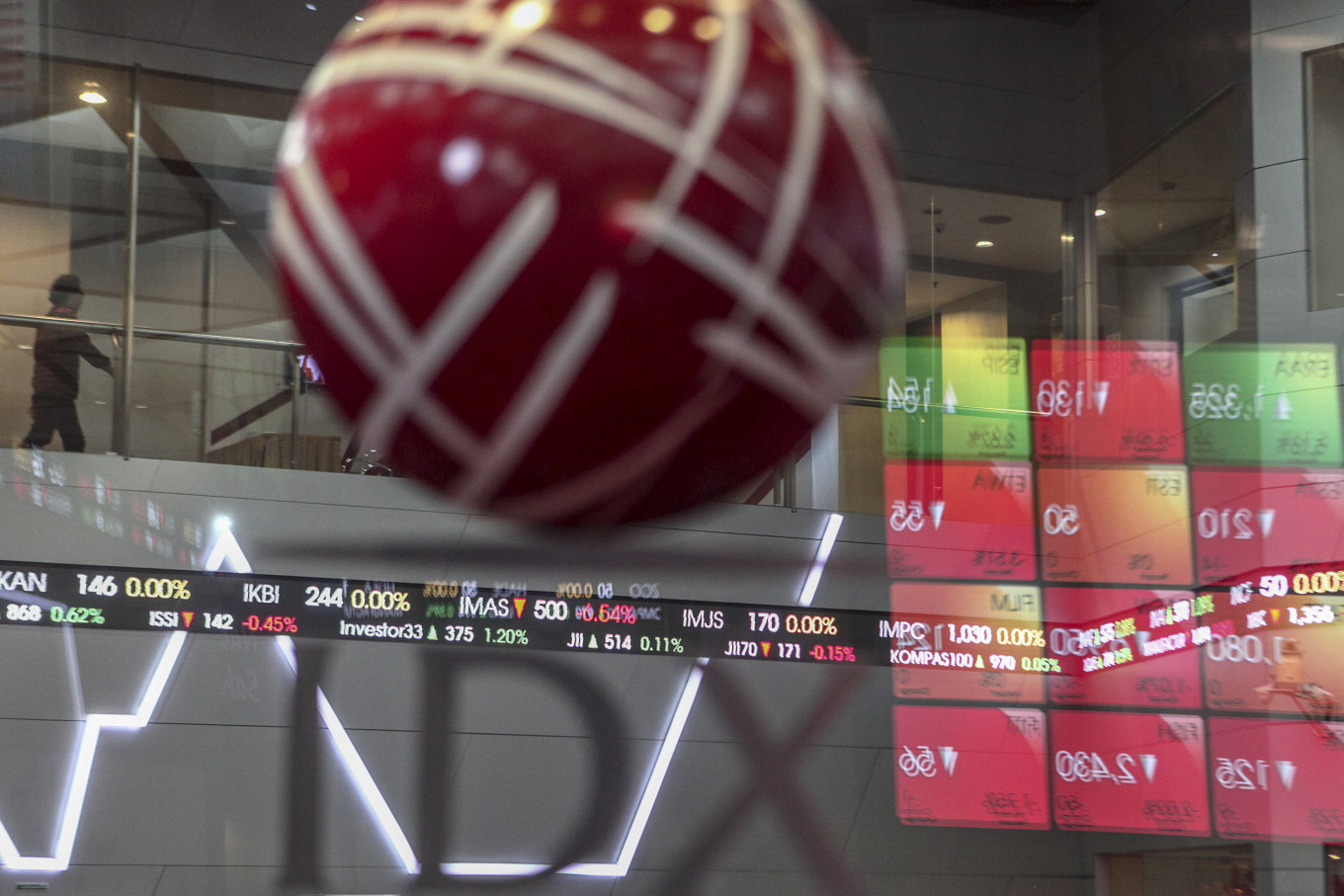 Indonesian stocks succumb to the red despite global market jumps