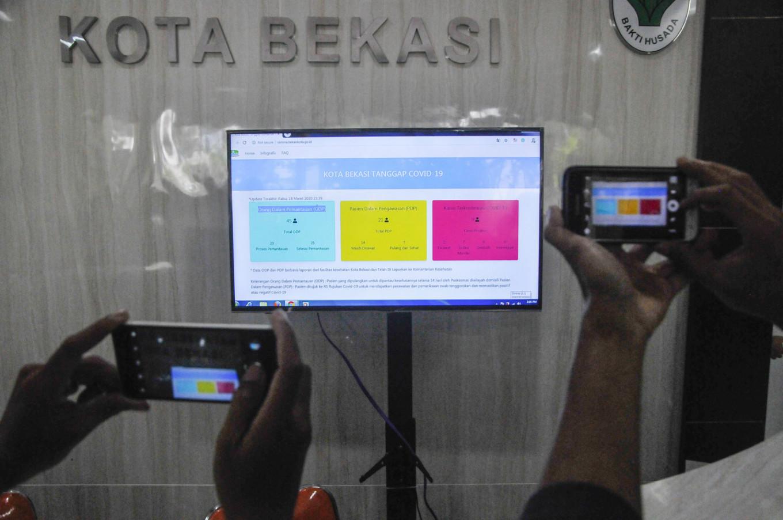 COVID-19: Jakarta journalists bear brunt of industry cuts