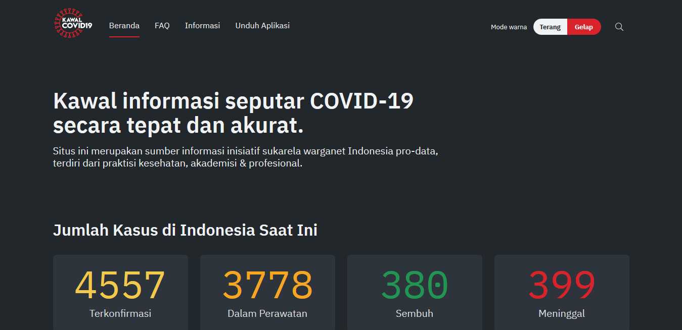 Volunteer army in Indonesia helps fight coronavirus with data, web