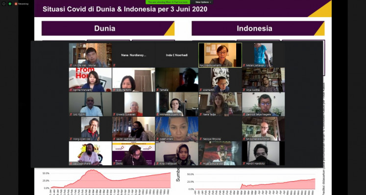 Indonesian art stakeholders hold a webinar organized by Sarasvati on June 4.