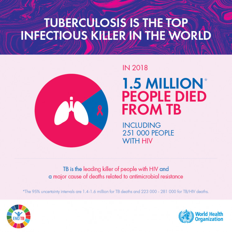 Infographic on TB mortality