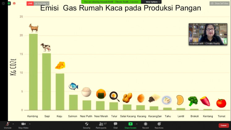 Greenhouse gases and agriculture: Amanda Katili of Climate Reality elaborates on the carbon emissions generated in modern food production.