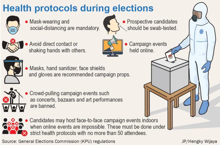Health protocols during elections