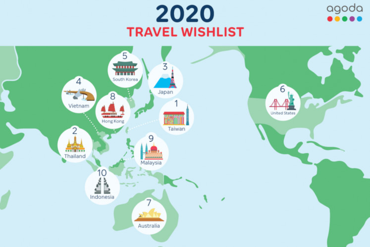 List of most-searched destinations in 2020 worldwide by travel platform Agoda.