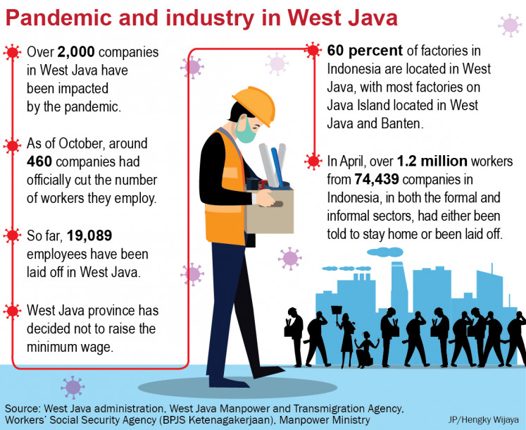 West Java Manpower and Transmigration Agency reported that, as of October, around 460 companies had officially cut the number of workers they employ.