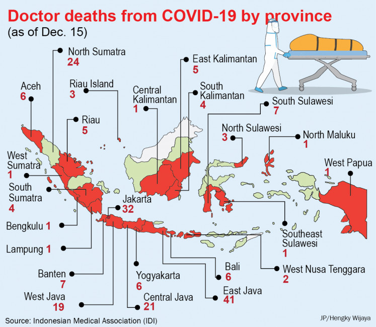 Doctor deaths from COVID-19 by province (as of Dec. 15, 2020)