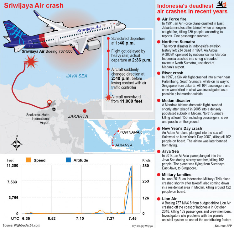 Sriwijaya Air crash