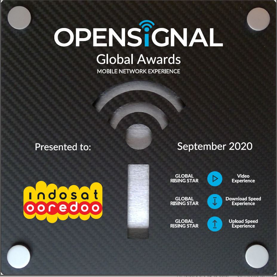 Opensignal honors Indosat Ooredoo's aggressive network expansion